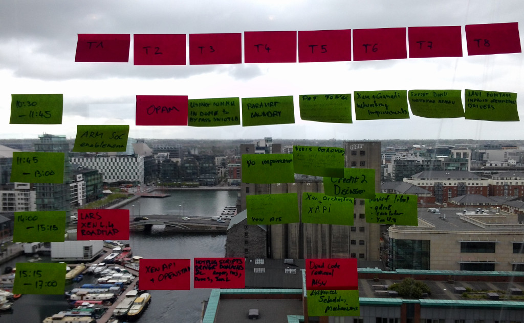 Session organization, with Dublin in background.