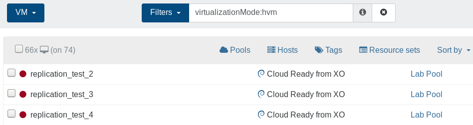Xen Virtualization Modes