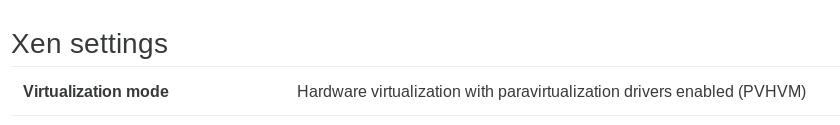 Xen Virtualization Modes